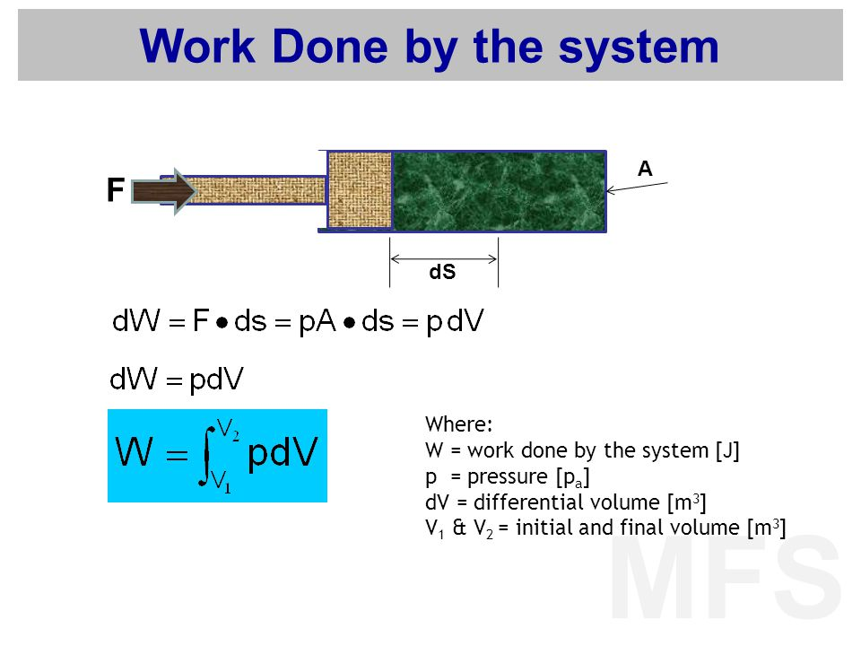 Work Done by the system F A dS Where: W = work done by the system [J]